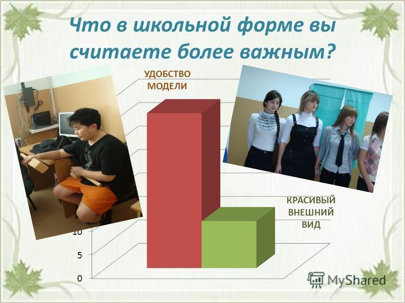 Что в школьной форме вы считаете более важным?