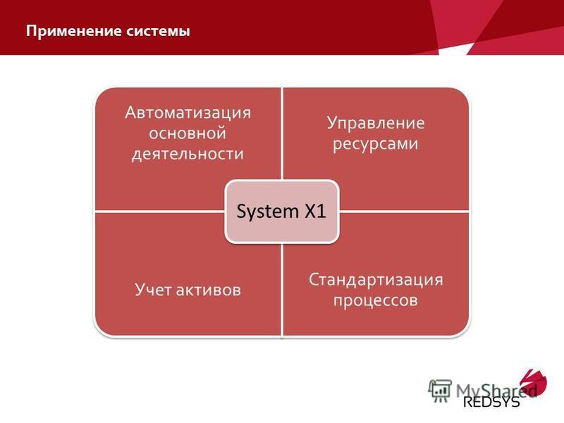 Автоматизация основной деятельности Управление ресурсами Учет активов Стандартизация процессов System X1 Применение системы