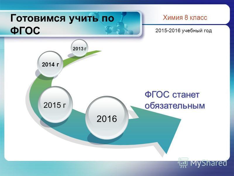 Готовимся учить по ФГОС ФГОС станет обязательным 2016 2015 г 2014 г 2013 г Химия 8 класс 2015-2016 учебный год