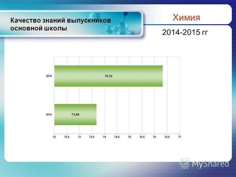 Качество знаний выпускников основной школы Химия 2014-2015 гг