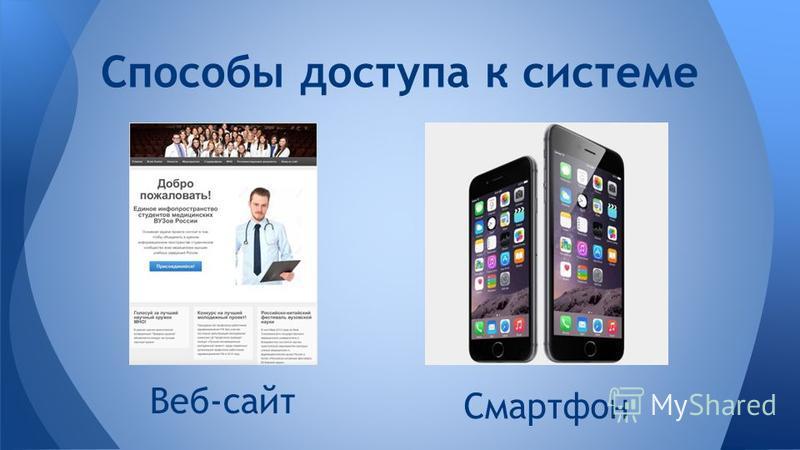Веб-сайт Способы доступа к системе Смартфон