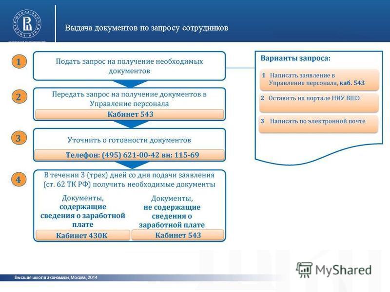 Высшая школа экономики, Москва, 2014 Выдача документов по запросу сотрудников фото
