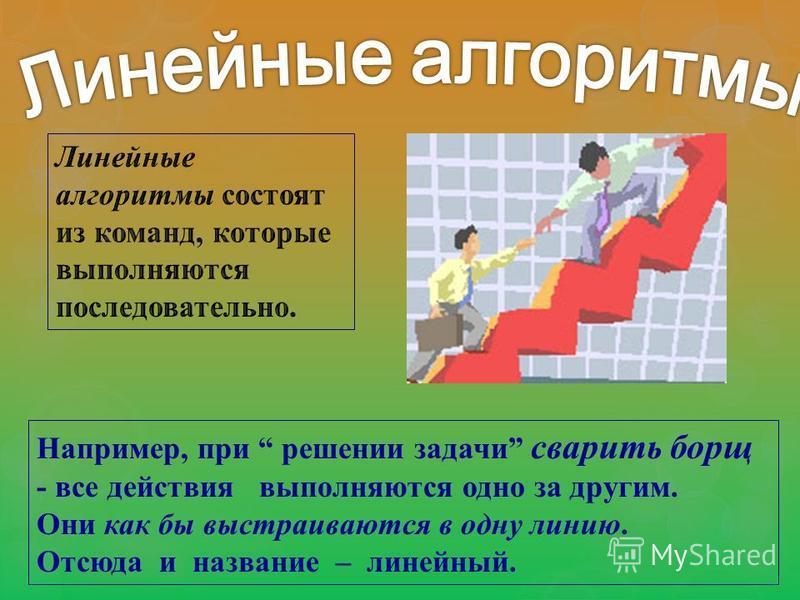 Например, при решении задачи сварить борщ - все действия выполняются одно за другим. Они как бы выстраиваются в одну линию. Отсюда и название – линейный.