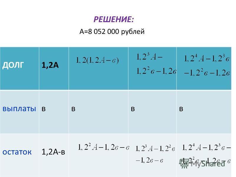 РЕШЕНИЕ: А=8 052 000 рублей ДОЛГ1,2А выплатывввв остаток 1,2А-в