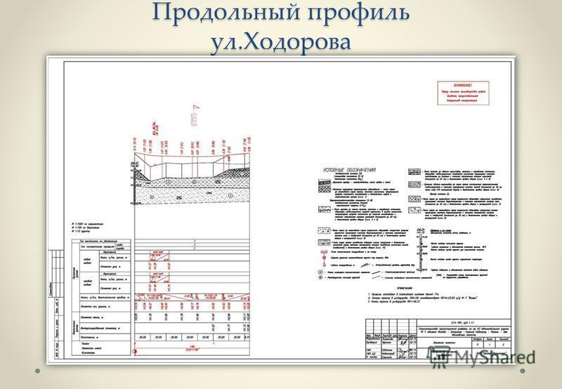 Продольный профиль ул.Ходорова