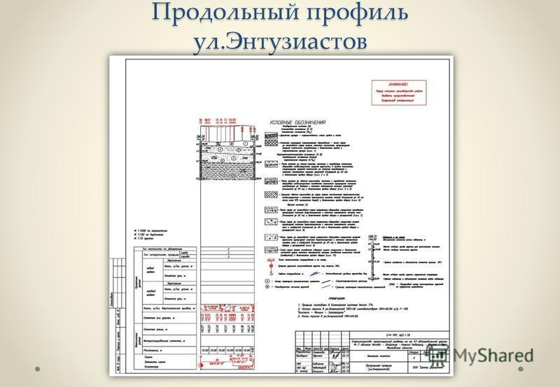 Продольный профиль ул.Энтузиастов