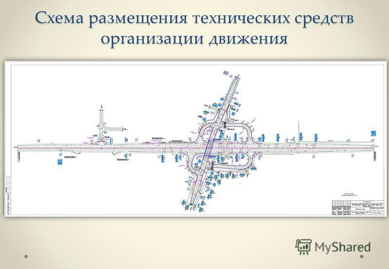 Схема размещения технических средств организации движения