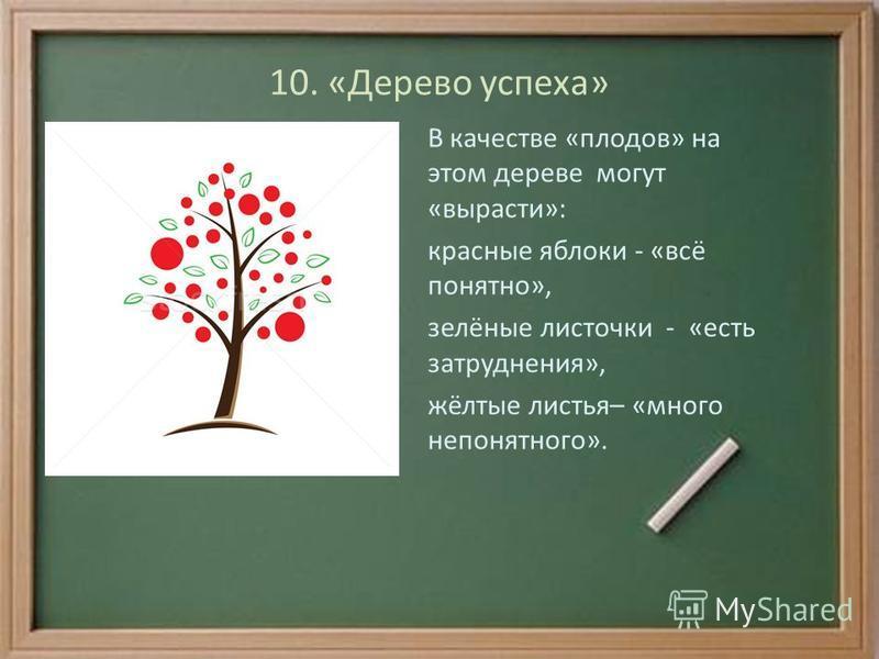 10. «Дерево успеха» В качестве «плодов» на этом дереве могут «вырасти»: красные яблоки - «всё понятно», зелёные листочки - «есть затруднения», жёлтые листья– «много непонятного».