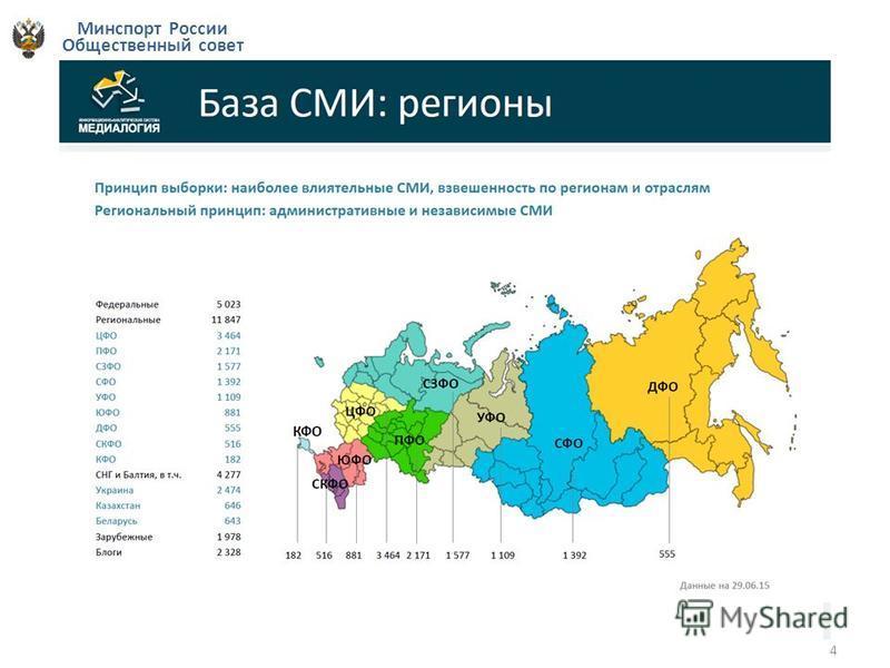 Минспорт России Общественный совет 4