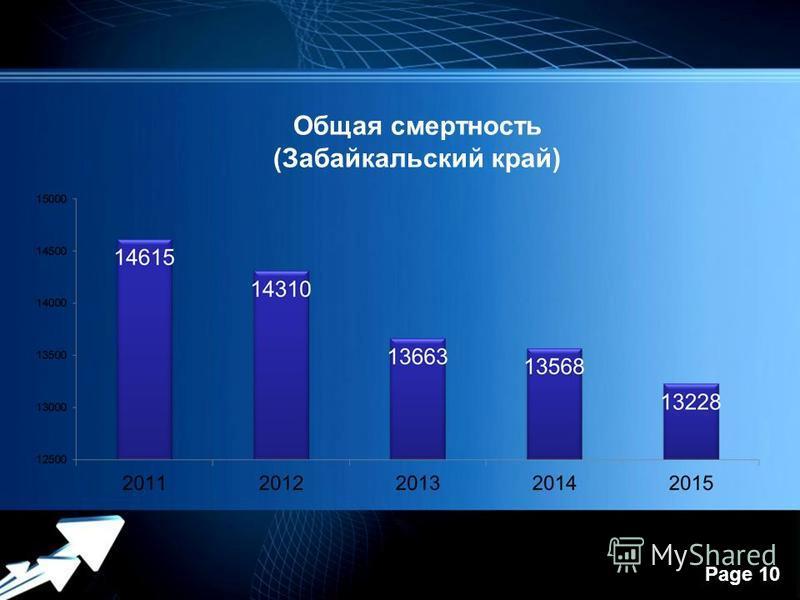 Расписание врачей детской поликлиники 4 в новокузнецке