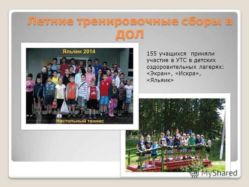 Летние тренировочные сборы в ДОЛ 155 учащихся приняли участие в УТС в детских оздоровительных лагерях: «Экран», «Искра», «Яльяик»