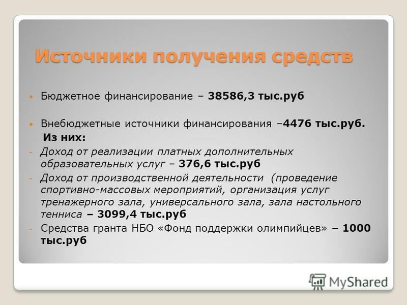 Источники получения средств Бюджетное финансирование – 38586,3 тыс.руб Внебюджетные источники финансирования –4476 тыс.руб. Из них: - Доход от реализации платных дополнительных образовательных услуг – 376,6 тыс.руб - Доход от производственной деятель
