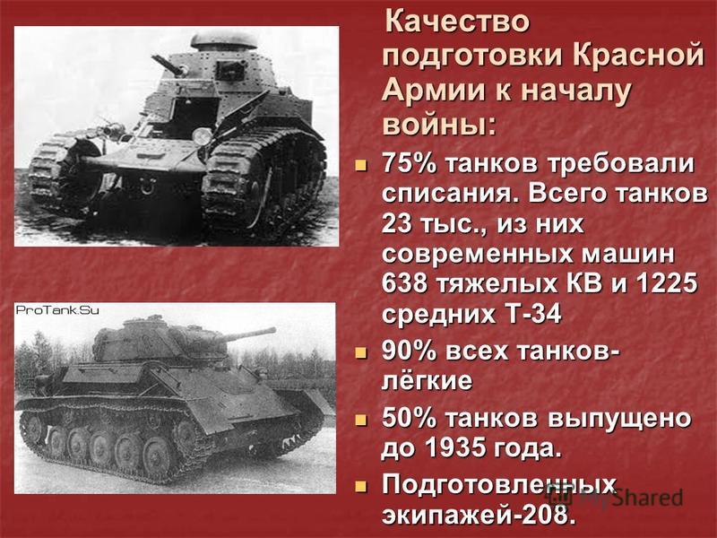 Качество подготовки Красной Армии к началу войны: Качество подготовки Красной Армии к началу войны: 75% танков требовали списания. Всего танков 23 тыс., из них современных машин 638 тяжелых КВ и 1225 средних Т-34 75% танков требовали списания. Всего