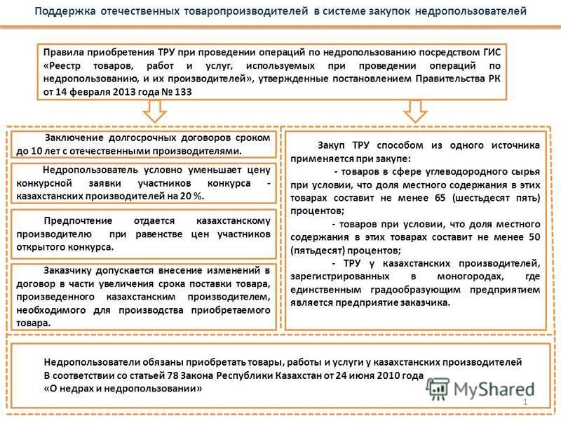 Недропользователи обязаны приобретать товары, работы и услуги у казахстанских производителей В соответствии со статьей 78 Закона Республики Казахстан от 24 июня 2010 года «О недрах и недропользовании» Поддержка отечественных товаропроизводителей в си