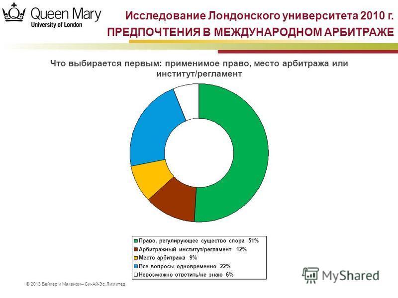© 2013 Бейкер и Макензи – Си-Ай-Эс, Лимитед Исследование Лондонского университета 2010 г. ПРЕДПОЧТЕНИЯ В МЕЖДУНАРОДНОМ АРБИТРАЖЕ Право, регулирующее существо спора 51% Арбитражный институт/регламент 12% Место арбитража 9% Все вопросы одновременно 22%