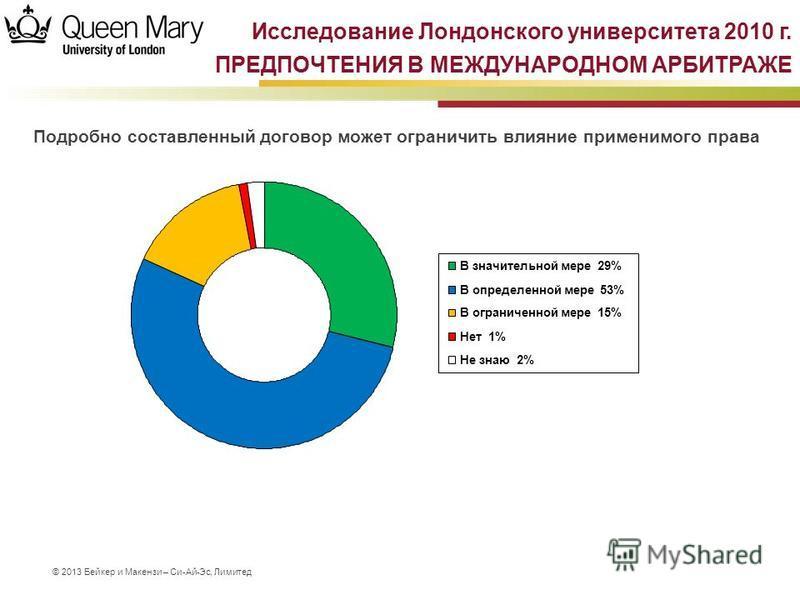 © 2013 Бейкер и Макензи – Си-Ай-Эс, Лимитед Подробно составленный договор может ограничить влияние применимого права Исследование Лондонского университета 2010 г. ПРЕДПОЧТЕНИЯ В МЕЖДУНАРОДНОМ АРБИТРАЖЕ В значительной мере 29% В определенной мере 53%