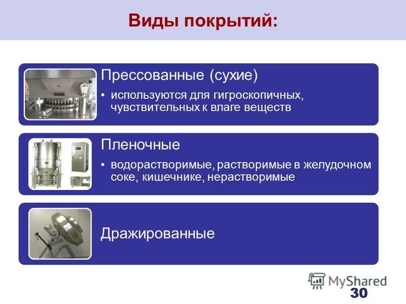 Виды покрытий: 30 Прессованные (сухие) используются для гигроскопичных, чувствительных к влаге веществ Пленочные водорастворимые, растворимые в желудочном соке, кишечнике, нерастворимые Дражированные