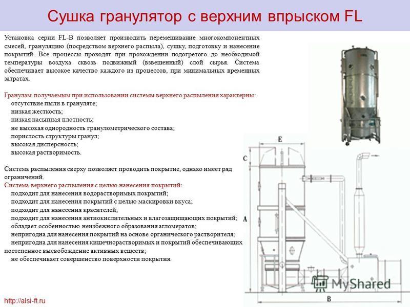 Сушка гранулятор с верхним впрыском FL Установка серии FL-B позволяет производить перемешивание многокомпонентных смесей, грануляцию (посредством верхнего распыла), сушку, подготовку и нанесение покрытий. Все процессы проходят при прохождении подогре