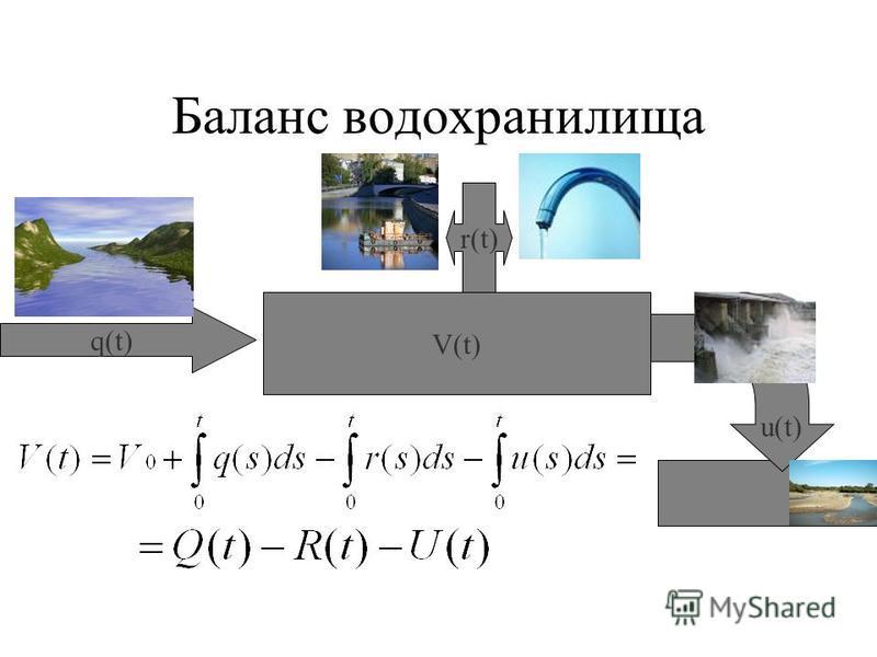 Баланс водохранилища V(t) q(t) u(t) r(t)