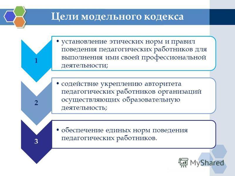 Цели модельного кодекса 1 установление этических норм и правил поведения педагогических работников для выполнения ими своей профессиональной деятельности; 2 содействие укреплению авторитета педагогических работников организаций осуществляющих образов