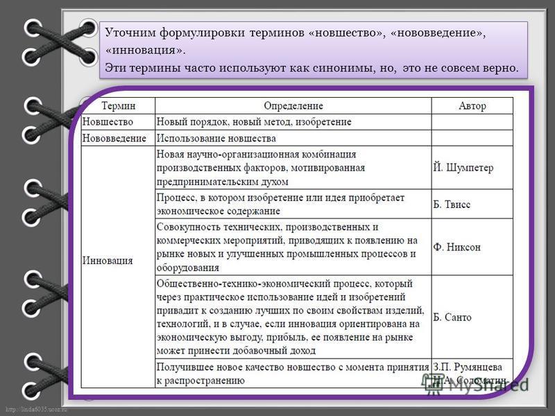 http://linda6035.ucoz.ru/ Уточним формулировки терминов «новшество», «нововведение», «инновация». Эти термины часто используют как синонимы, но, это не совсем верно. Уточним формулировки терминов «новшество», «нововведение», «инновация». Эти термины