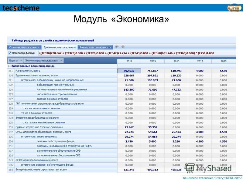 Модуль «Экономика»