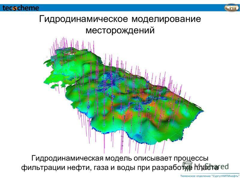 Гидродинамическое моделирование месторождений Гидродинамическая модель описывает процессы фильтрации нефти, газа и воды при разработке пласта