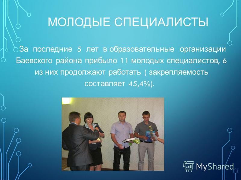МОЛОДЫЕ СПЕЦИАЛИСТЫ За последние 5 лет в образовательные организации Баевского района прибыло 11 молодых специалистов, 6 из них продолжают работать ( закрепляемость составляет 45,4%).
