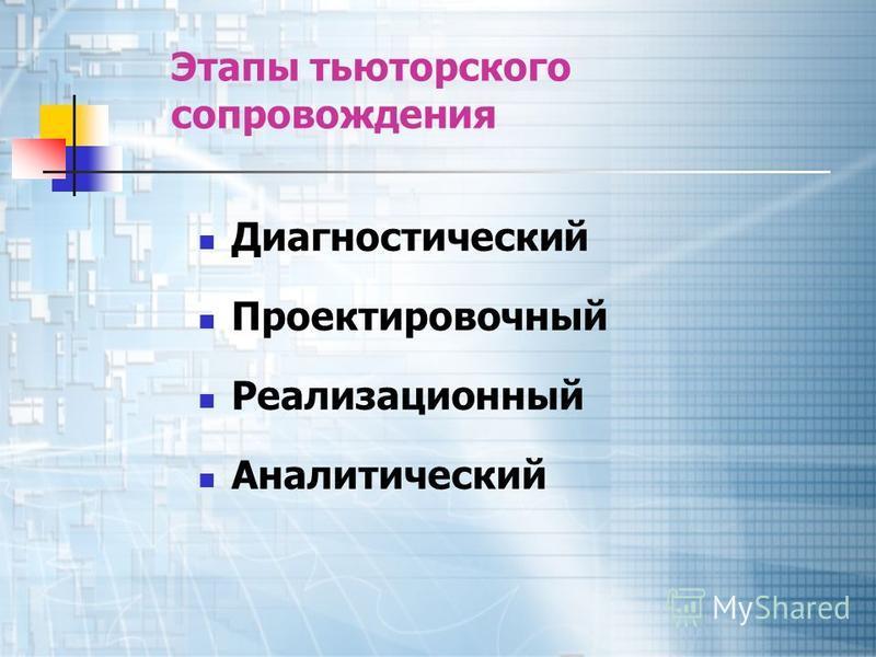 Этапы тьюторского сопровождения Диагностический Проектировочный Реализационный Аналитический