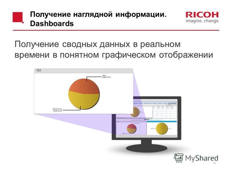 Получение наглядной информации. Dashboards 16 Получение сводных данных в реальном времени в понятном графическом отображении