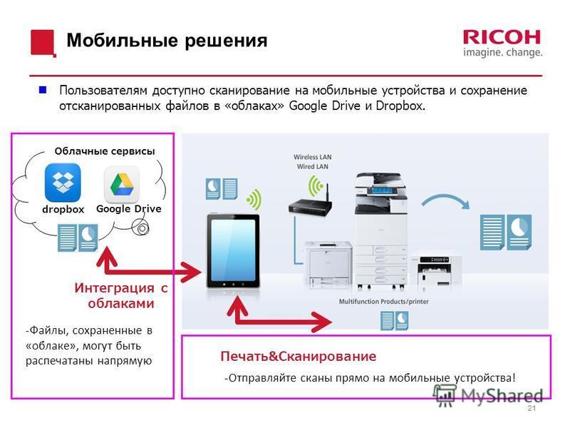 21 Мобильные решения dropbox Google Drive Облачные сервисы -Файлы, сохраненные в «облаке», могут быть респечатаны напрямую -Отправляйте сканы прямо на мобильные устройства! Интеграция с облаками Печать&Сканирование Пользователям доступно сканирование