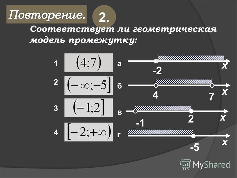 Повторение. 1. Какие неравенства соответствуют промежуткам: 1 2 3 4 а б в г