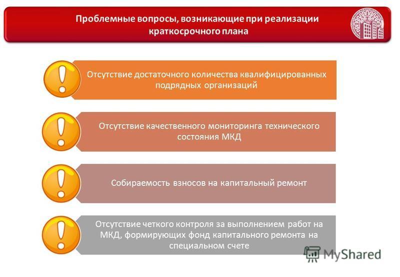 Отсутствие достаточного количества квалифицированных подрядных организаций Отсутствие качественного мониторинга технического состояния МКД Собираемость взносов на капитальный ремонт Отсутствие четкого контроля за выполнением работ на МКД, формирующих