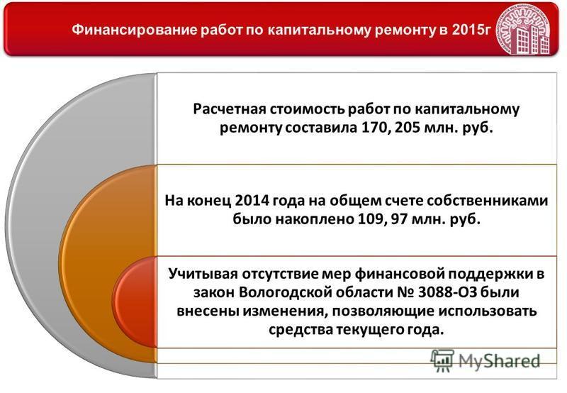 Расчетная стоимость работ по капитальному ремонту составила 170, 205 млн. руб. На конец 2014 года на общем счете собственниками было накоплено 109, 97 млн. руб. Учитывая отсутствие мер финансовой поддержки в закон Вологодской области 3088-ОЗ были вне