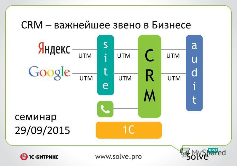 UTM семинар 29/09/2015