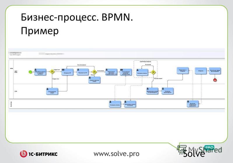 Бизнес-процесс. BPMN. Пример