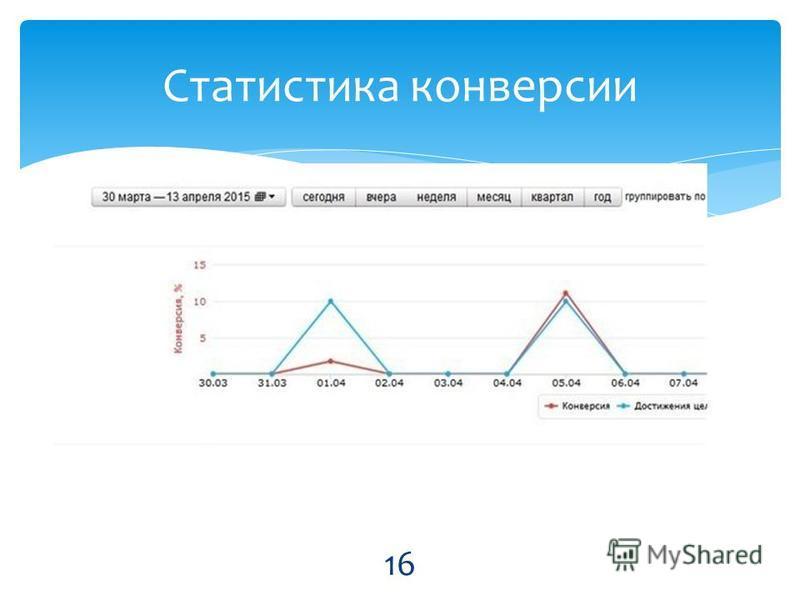 Статистика конверсии 16