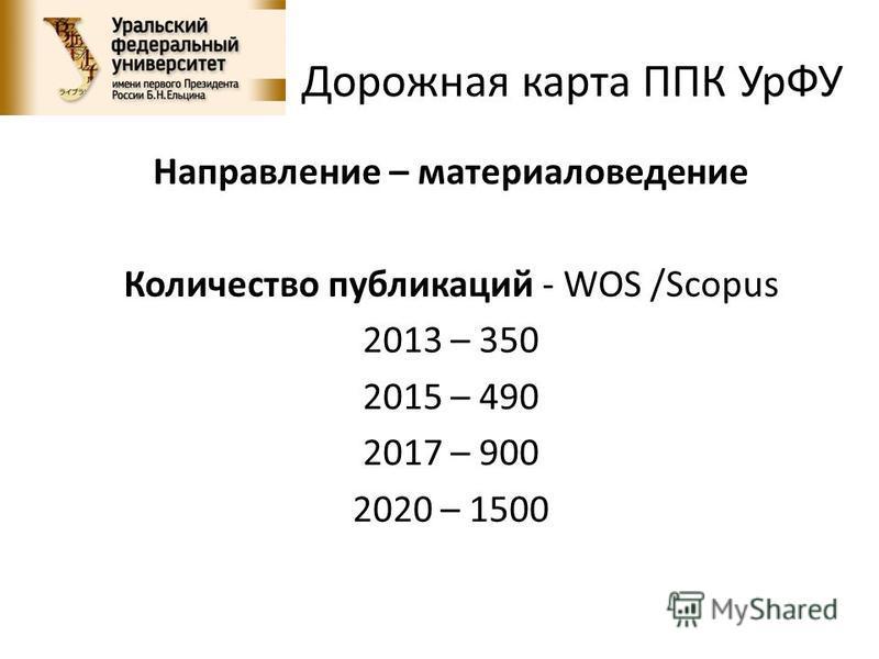 Направление – материаловедение Количество публикаций - WOS /Scopus 2013 – 350 2015 – 490 2017 – 900 2020 – 1500 Дорожная карта ППК УрФУ
