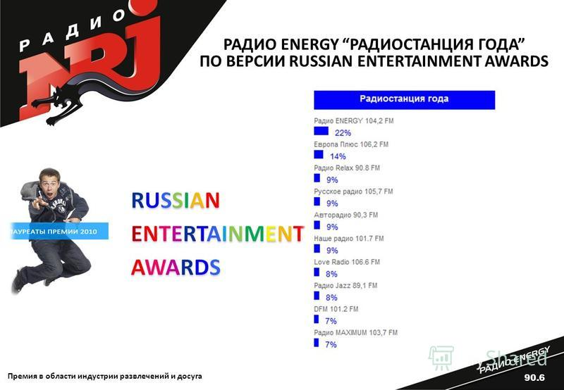 РАДИО ENERGY РАДИОСТАНЦИЯ ГОДА ПО ВЕРСИИ RUSSIAN ENTERTAINMENT AWARDS Премия в области индустрии развлечений и досуга 90.6