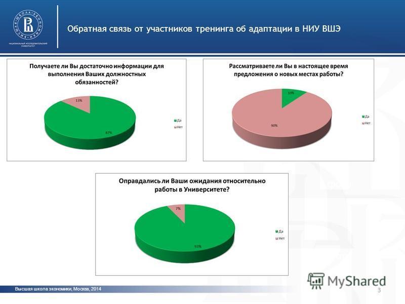 Высшая школа экономики, Москва, 2014 Обратная связь от участников тренинга об адаптации в НИУ ВШЭ фото 3
