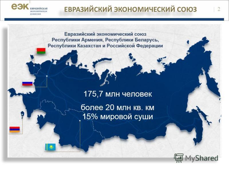 ЕВРАЗИЙСКИЙ ЭКОНОМИЧЕСКИЙ СОЮЗ | 2 Общий объем ВВП: 4% мирового ВВП Общий объем внешней торговли: 913 млрд $