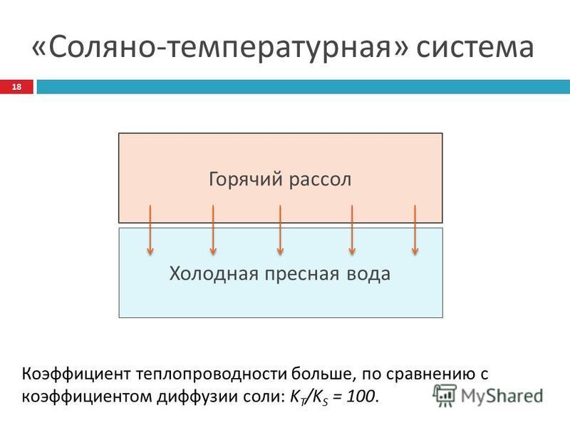 « Соляно - температурная » система Холодная пресная вода Горячий рассол Коэффициент теплопроводности больше, по сравнению с коэффициентом диффузии соли: K T /K S = 100. 18