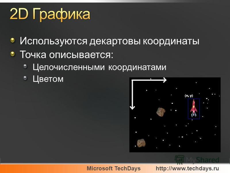 Microsoft TechDayshttp://www.techdays.ru Используются декартовы координаты Точка описывается: Целочисленными координатами Цветом