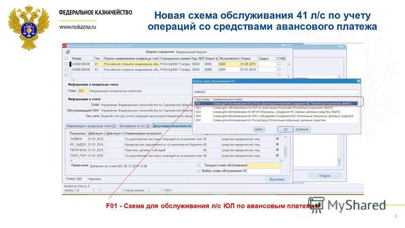 Новая схема обслуживания 41 л/с по учету операций со средствами авансового платежа 3 F01 - Схема для обслуживания л/с ЮЛ по авансовым платежам