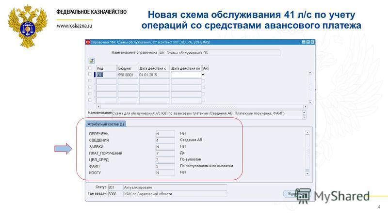 Новая схема обслуживания 41 л/с по учету операций со средствами авансового платежа 4