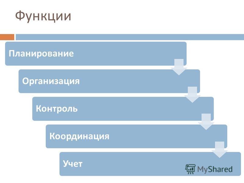 Функции Планирование ОрганизацияКонтроль КоординацияУчет