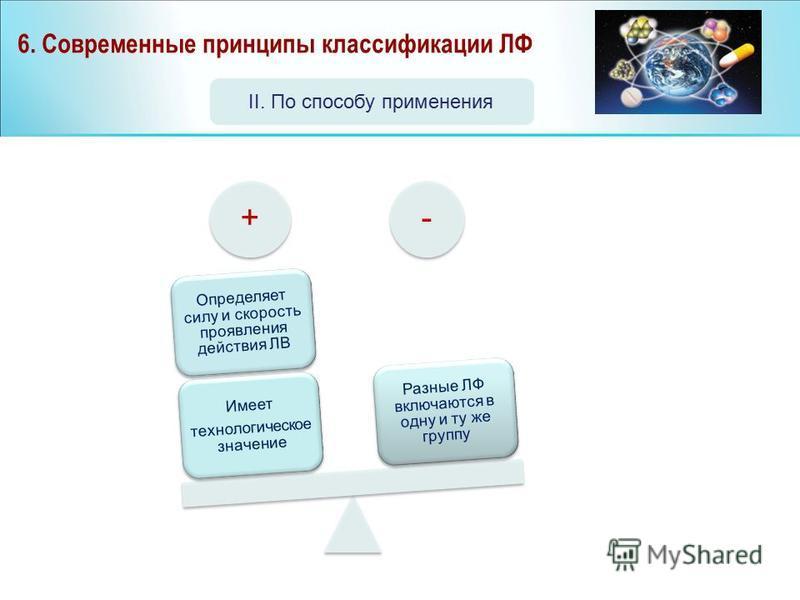 6. Современные принципы классификации ЛФ II. По способу применения +- Имеет технологическое значение Определяет силу и скорость проявления действия ЛВ Разные ЛФ включаются в одну и ту же группу
