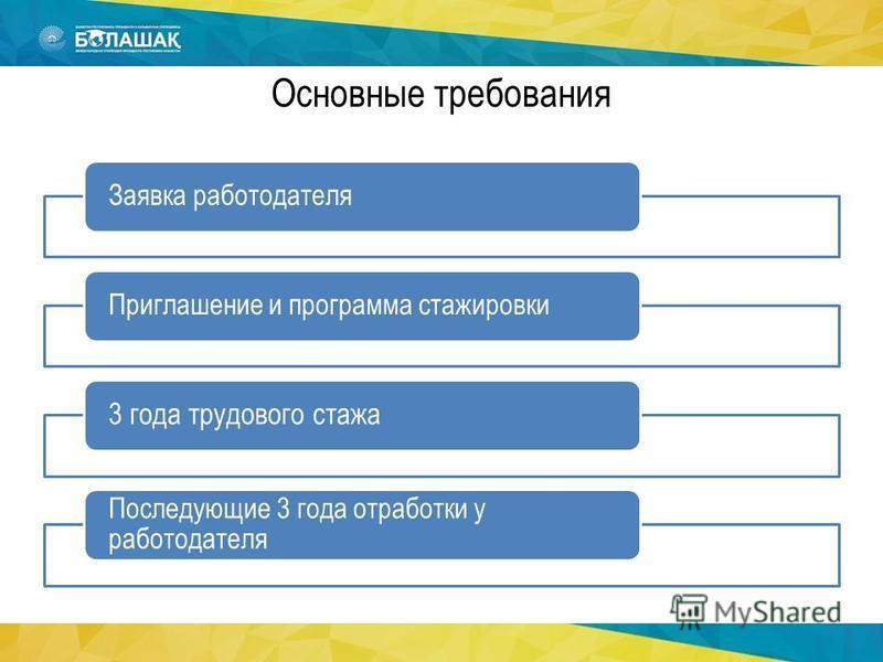 Основные требования Заявка работодателя Приглашение и программа стажировки 3 года трудового стажа Последующие 3 года отработки у работодателя