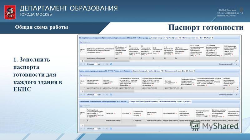 Общая схема работы Паспорт готовности 1. Заполнить паспорта готовности для каждого здания в ЕКИС 9