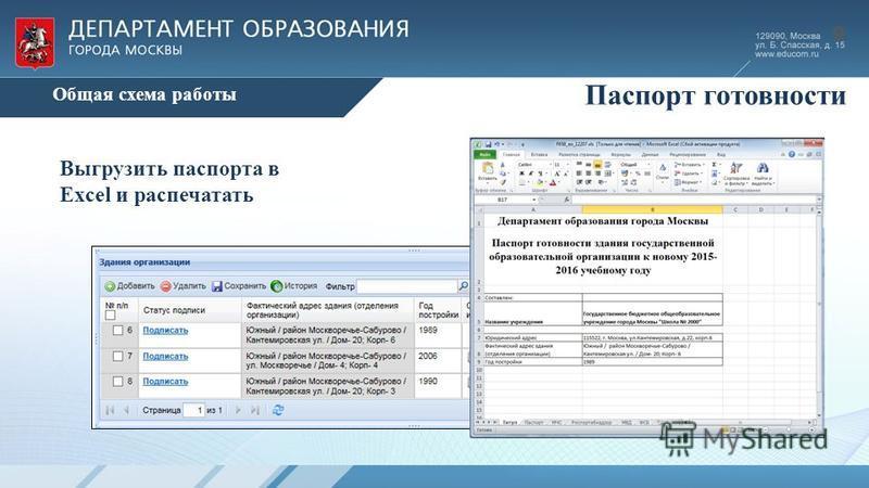 Общая схема работы Паспорт готовности Выгрузить паспорта в Excel и распечатать 9